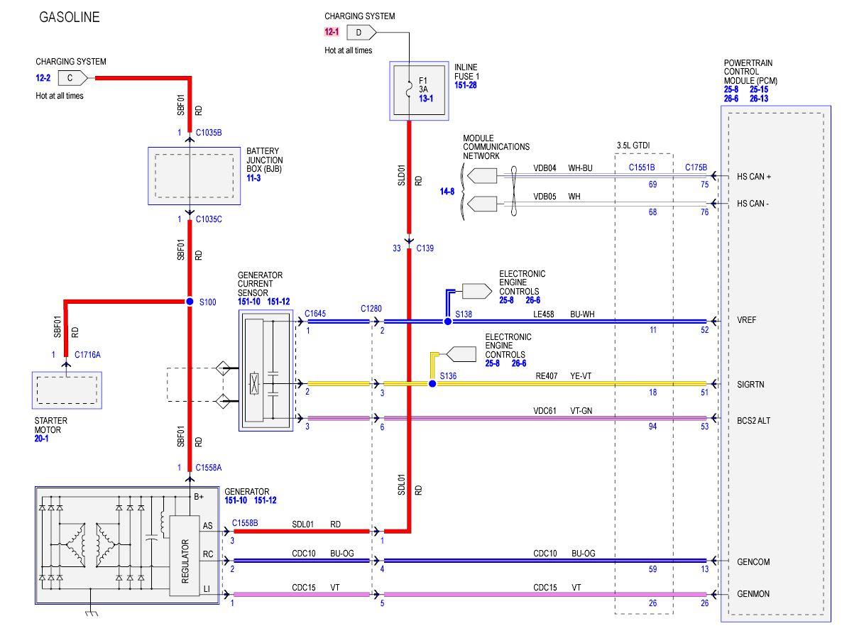 Alternator Wiring Diagram Ford Transit   Wiring Diagram All change ...