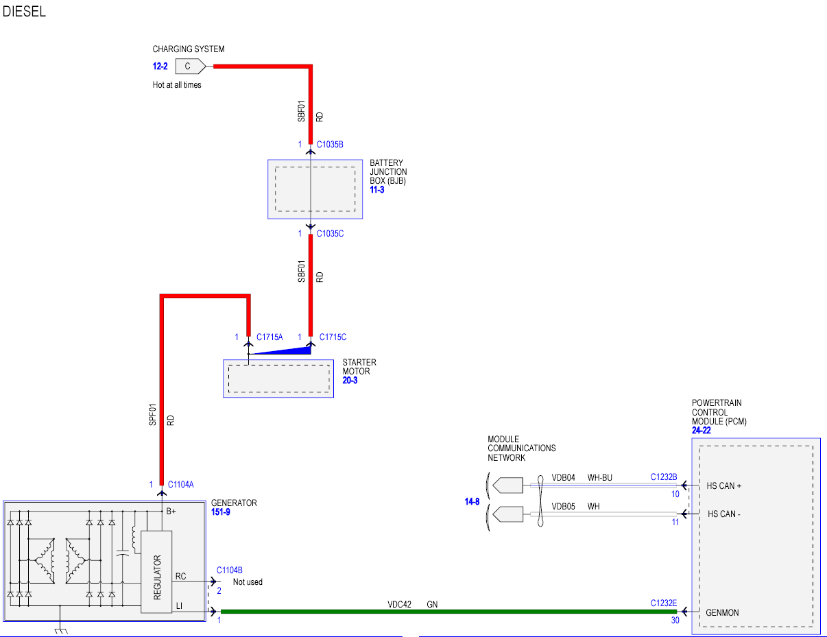 Ford Transit Dual Battery Wiring Diagram from www.fordtransitusaforum.com