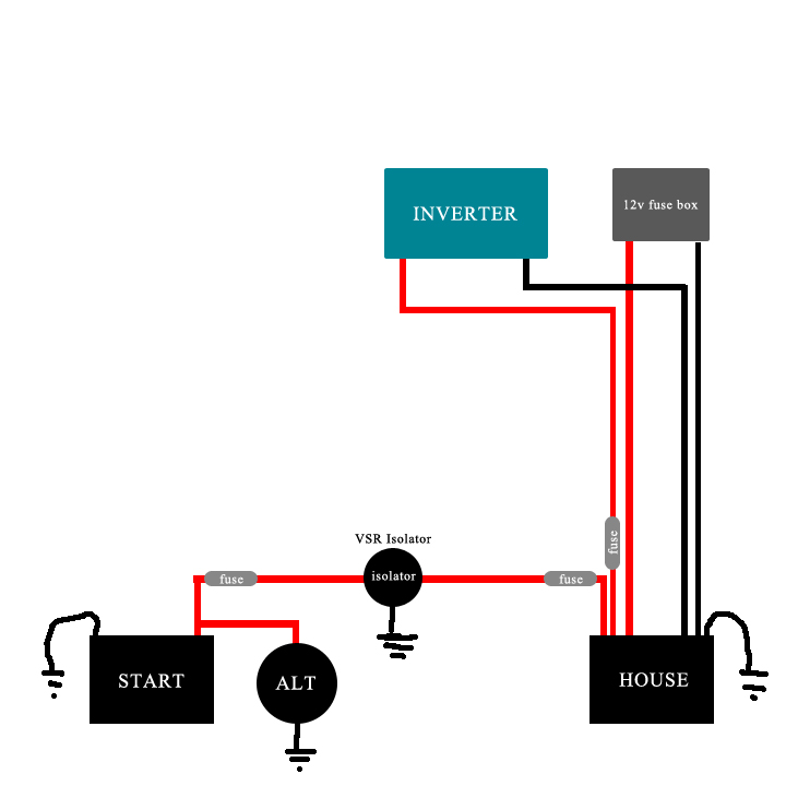 Ford Power Inverter Wiring Diagram from www.fordtransitusaforum.com